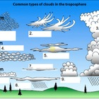 Weather &amp; Atmosphere FULL UNIT: 60 Files = 15+ Lessons, Ac