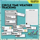 Weather Chart and Graph