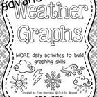 MORE Weather Graphs [a daily activity]