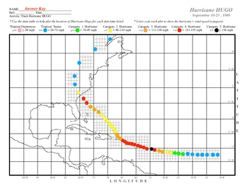 Weather Hurricane Track 1 SURFFDOGGY