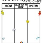 Weather KWL Chart