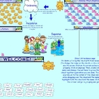 Weather Smartboard Activities
