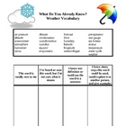 Weather Vocabulary Prior Knowledge Activities worksheets