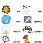 Weather Wordwall Labels