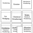 Weathering and Erosion Vocabulary Cards