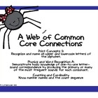 Web of Connections - Little Miss Muffet Common Core Pack