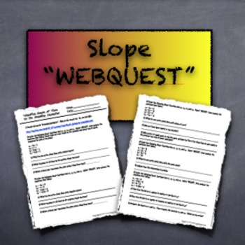 Webquest Investigation - Slope of a Line