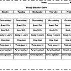 Weekly Behavior Chart for a Clip Chart