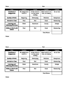 Weekly Class Evaluation Rubric System for Classroom Management
