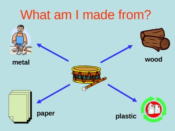 What are percussion instruments made from? - Powerpoint