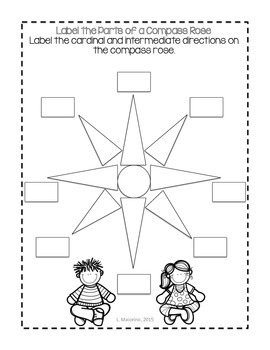 What is a Compass Rose?