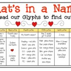 What&#039;s in a Name Glyph Activity Packet