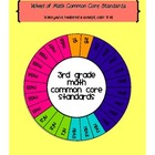 Wheel of 3rd Grade Math Common Core Standards
