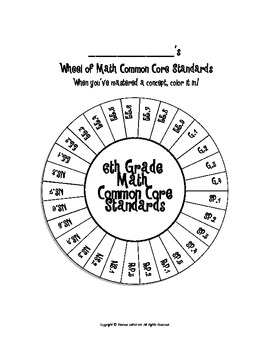 Wheel of 6th Grade Math Common Core Standards