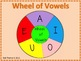 Wheel of Vowels