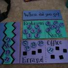 Where Did You Go? Student Destination Markers