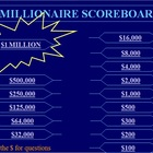 Who Wants to be a Millionaire - Power point version - AWESOME!!