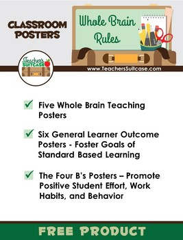 Whole Brain Classroom Rules, GLO's, and The Three B's Posters