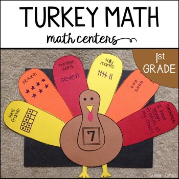 Who's Talking Turkey? {Thanksgiving Math Centers}
