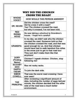 Why Did the Chicken Cross the Road:  A Lesson in Voice