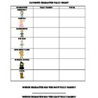 Wizard Of Oz Tally Chart