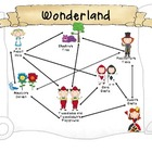 Wonderland Measurement