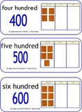 Word Walls: Place Value