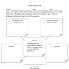 Word Webs - Using Context Clues and Resources for Vocabulary