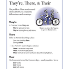 Word Wise poster: They're, There, & Their