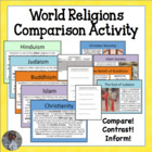 World Religions COMPLETE Investigation and Comparison Cent