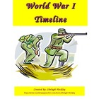 World War I Timeline