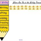 Writer's Workshop - What Writing Process Step Are My Students On?