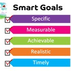 Writing Clear, Deconstructed Learning Goals & Student-Frie