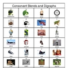 Writing Consonant Blends and Digraphs Chart