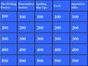 Writing Jeopardy-6th-Spelling,Punctuation, Appositives, Process