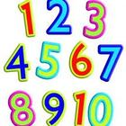 Writing Numbers Cheat Sheet