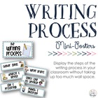Writing Process Mini-Posters