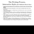 Writing Process Paper Plates