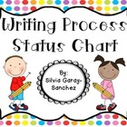 Writing Process Status Chart