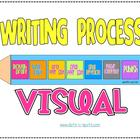Writing Process Visual (Blue)