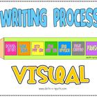 Writing Process Visual (Green)