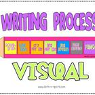 Writing Process Visual (Pink)