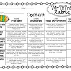 Writing Rubric - Elementary