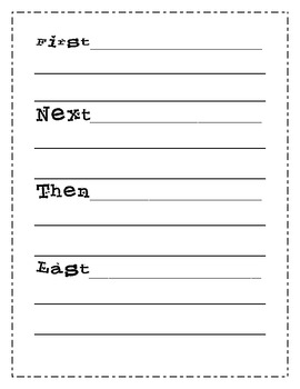 Writing Template for Procedural Writing