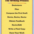 Writing: The Process