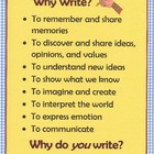 Writing - Why Write?