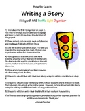Writing a *Common Core* Story with a Beginning-Middle-Endi
