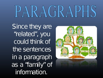 Writing a Paragraph Powerpt
