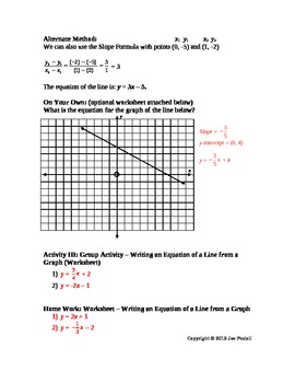 Writing the Equation of a Line from a Graph Lesson Plan