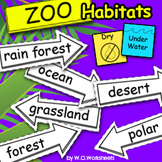 Science: Zoo Animal Habitat Pack